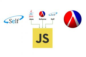 Javascript: scheme, self y Java en uno